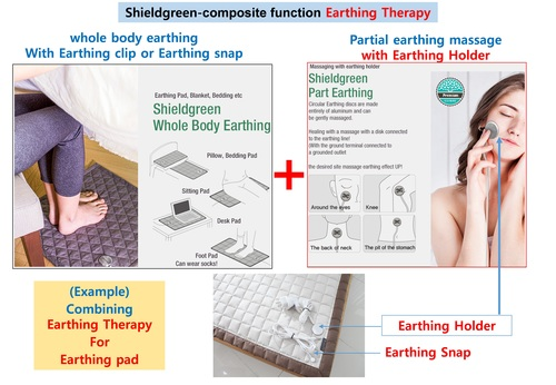 EMF Shielding & Earthing Therapy earthing Pad-Half single size(included  Earthing holder)
